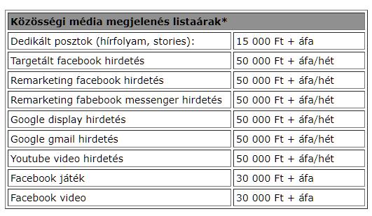 Közösségi média megjelenés listaárak